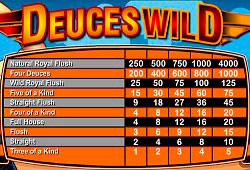 deuces-wild-small